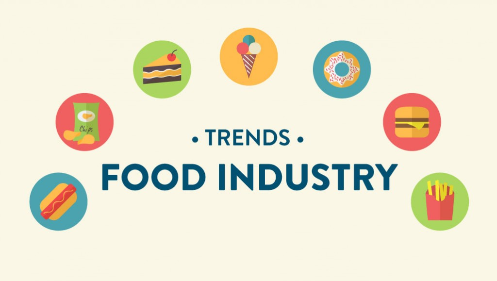 What Makes Food Sector a Complex Industry